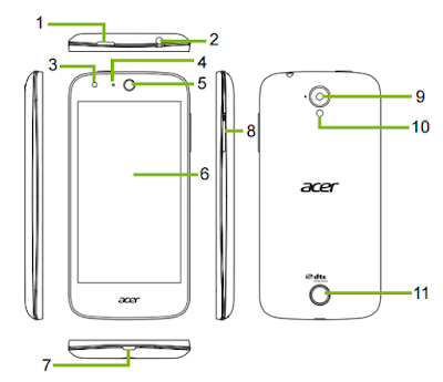 Acer Liquid Z330 Layout