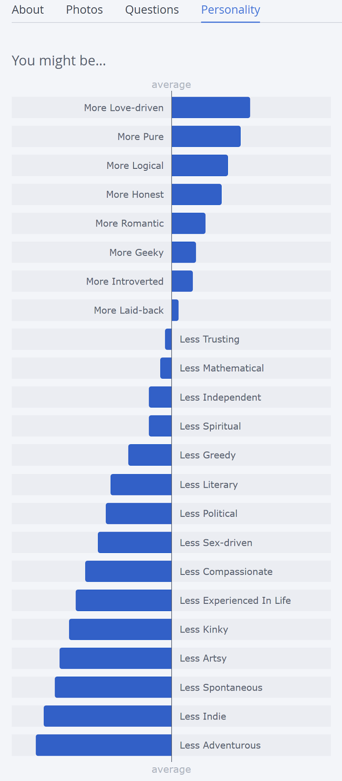 Special okcupid work does blend how okcupid browse