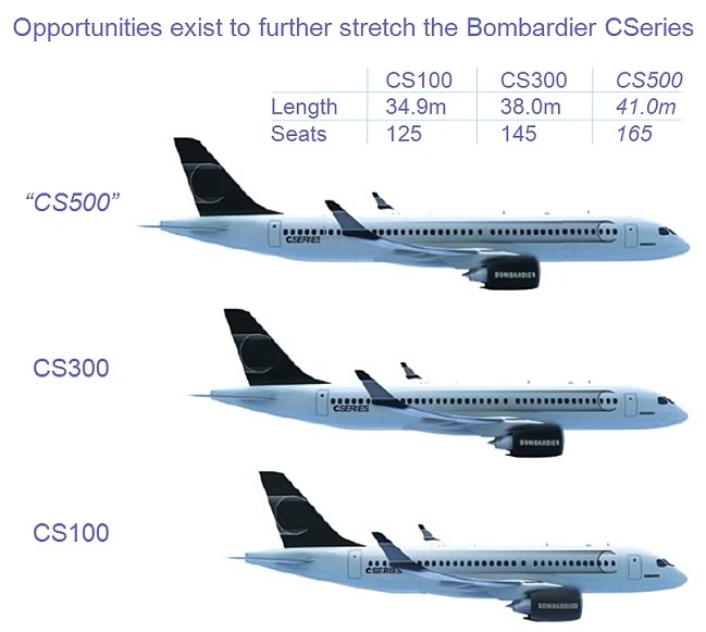 Top news airlines order for 15 bombardier cseries by for Interieur avion westjet