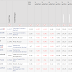Top 10 Best Performing Unit Trust Funds As of 14th Oct 2014