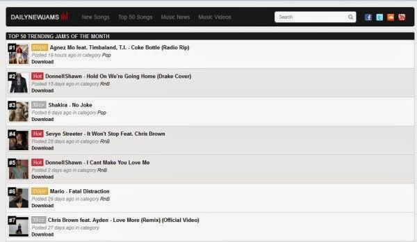 Single Baru Agnes Monica feat Timbaland