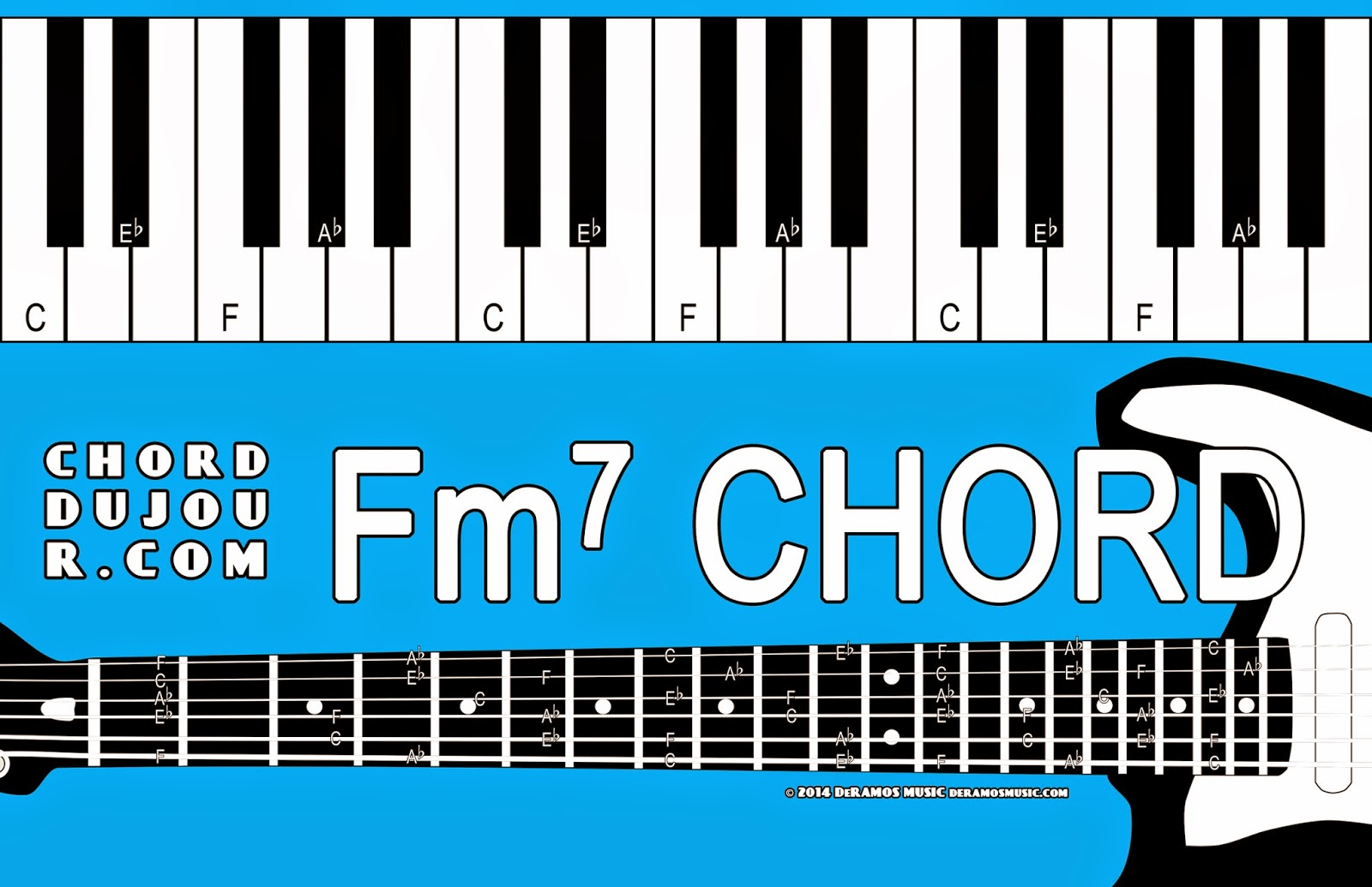 Chord du jour dictionary fm7 chord fm7 is an f minor triad with a minor 7th e flat note this chord is compatible with the f dorian f aeolian and f phrygian modes hexwebz Gallery