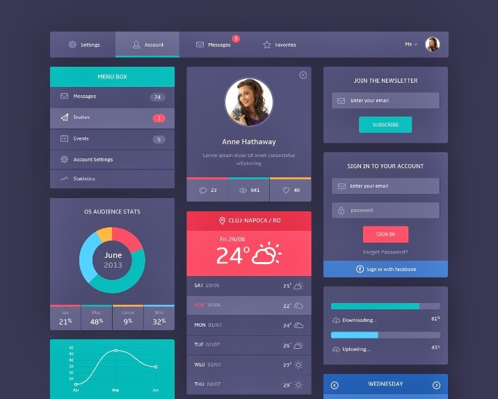 Flat Design UI Components Reponsive web template