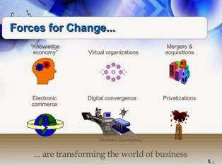Change Management PPT Slide 1