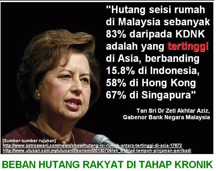 Hutang Rakyat Malaysia RM530 Billion!!