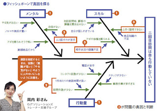 http://president.jp/articles/-/15912?utm_source=antenna