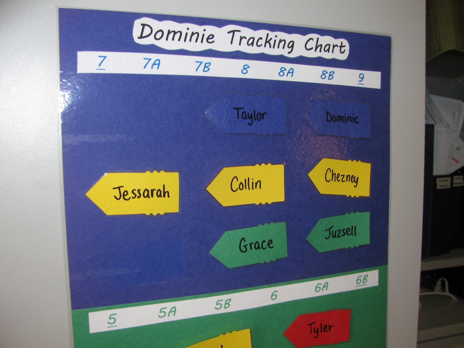 Simply sweet teaching dominiedra reading level tracking chart dominiedra reading level tracking chart geenschuldenfo Choice Image