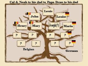 Cal & Noah's Papa's Dad...