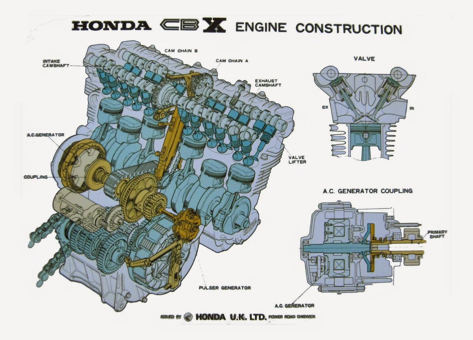 racing caf 232 photo 593 honda cbx engine construction