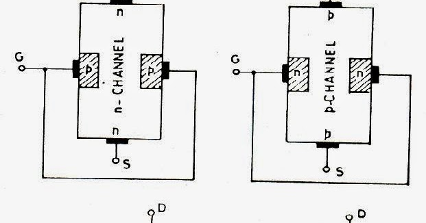electrical and electronics tutorials  classification
