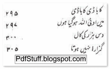 Contents of Urdu book Guzara Nahi Hota by Mustansar Hussain Tarar
