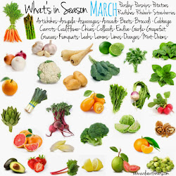 Eat Seasonally