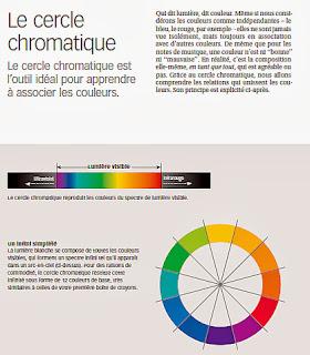 Cercle Chromatique Et Osez La Couleur Learningauditformation