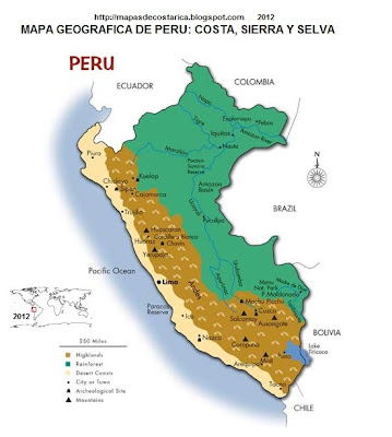 Regiones Naturales de PERU