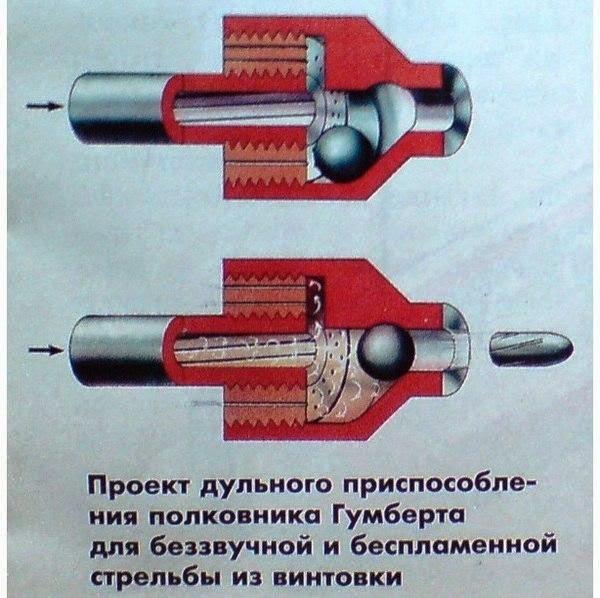 Схема оружейного глушителя.