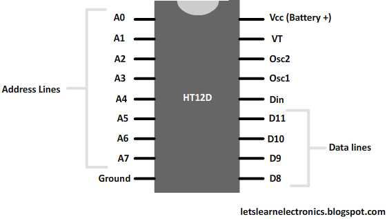 Below Is The Pin Diagram Of Ht12d Decoder Ic