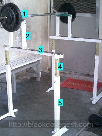Homemade adjustable safety squat rack part 4 blackdove nest for Diy squat rack metal
