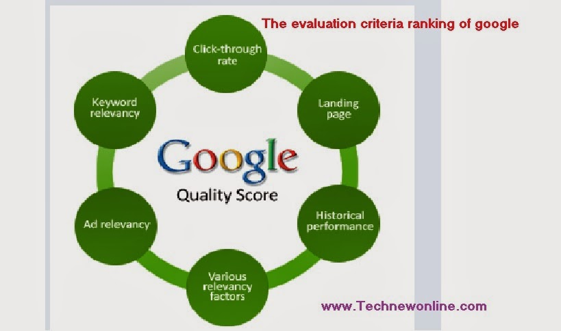 The Evaluation Criteria Ranking Of Google