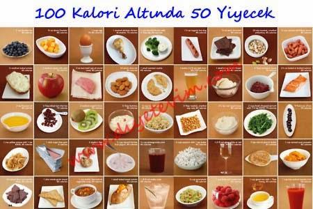 100 Kalori yemekler