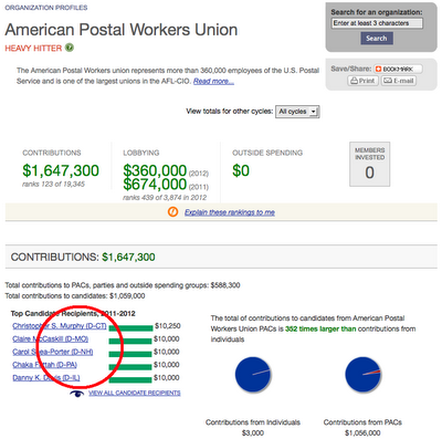USPS Seeks Imminent Bailout From Dems - chart 1