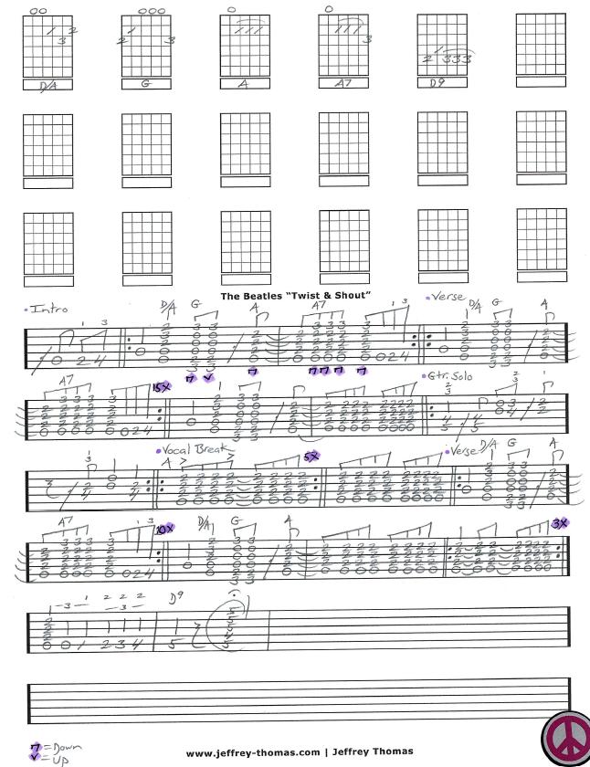 Jeffrey Thomas Skype Lessons For Guitar Bass And Ukulele May 2014