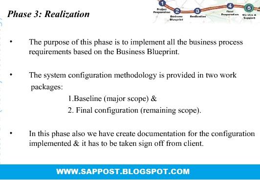Sap mm ariba s4 hana simple logistics simple finance march 2011 asap methodology malvernweather Image collections