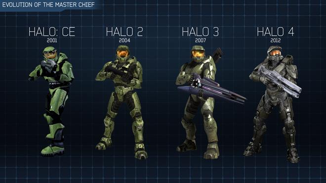 List of Halo media - WikiVisually