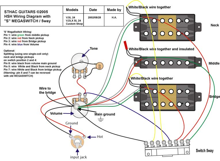 strat hsh wiring diagram wirdig alternate wiring diagrams hsh alternate circuit diagrams