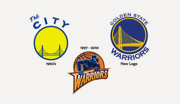 Community Challenge  Make Pelicans Cool While Building An NBA Brand