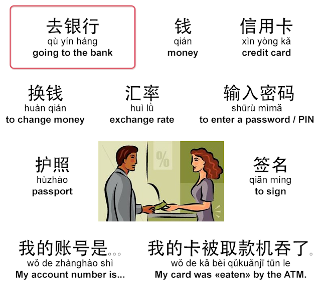 going to the bank visual chinese phrasebook
