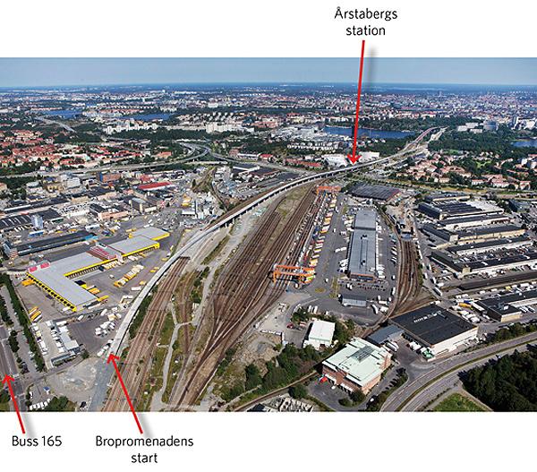 Stadsutveckling Alvsjobagen