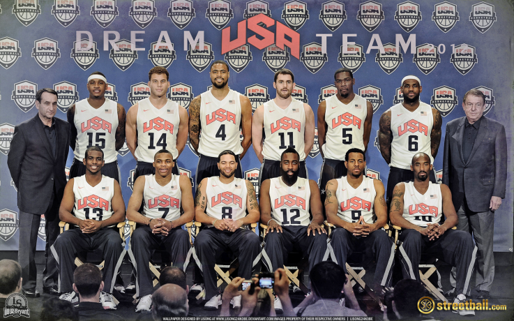 ¿Cuánto mide Kevin Durant? - Real height USA_Dream_Team_2012_Olympic_Basketball_Wallpaper