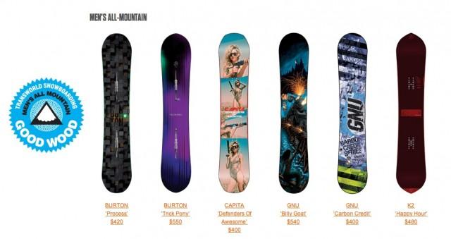Snowboard addict top snowboards according to good wood 2013 2014