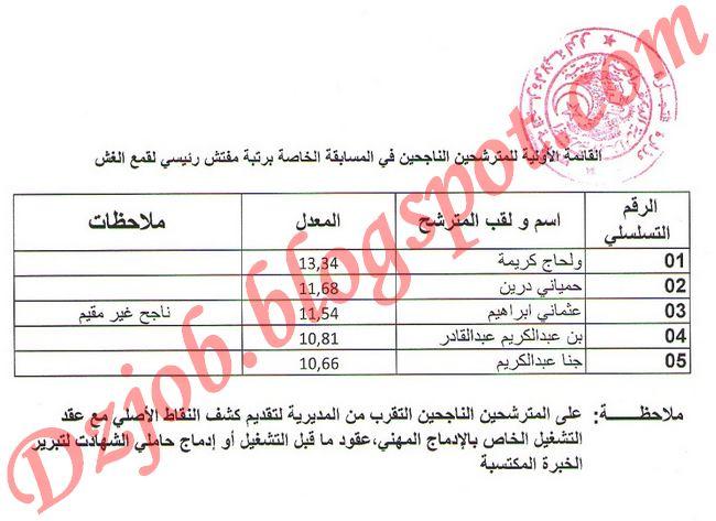 نتائج مسابقة توظيف مديرية التجارة لولاية أدرار لدورة 2012 قائمة الناجحين والاحتياطيين في مسابقة مديرية التجارة بأدرار 2012 1