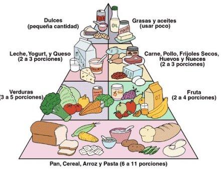 Es nuestra alimentaci n saludable o no mutantes gurke for Comida tradicional definicion