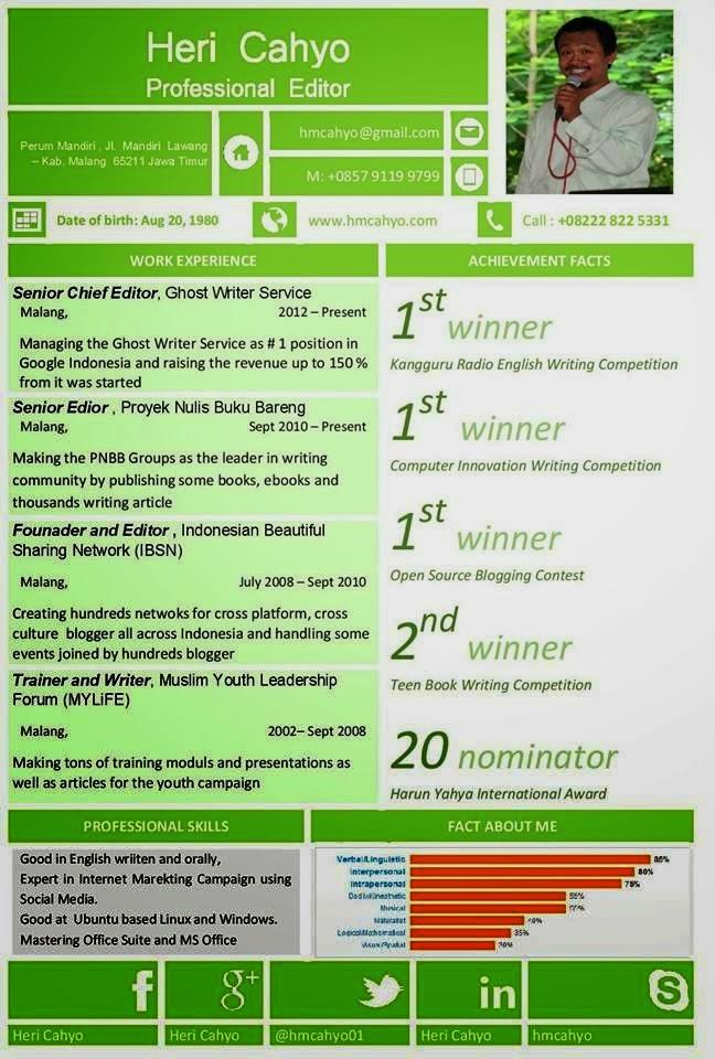 2 perbedaan cv dan resume