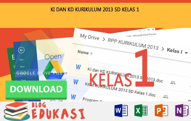 KI dan KD KURIKULUM 2013 SD 2013 Revisi Terbaru 2015