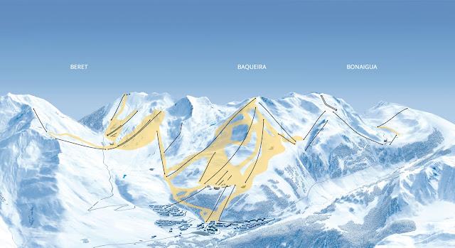 Baqueira beret Plano de producción de nieve