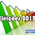 Instituto Perfil, divugará pesquisa eleitoral nesta segunda-feira 03 para prefeito de Macau