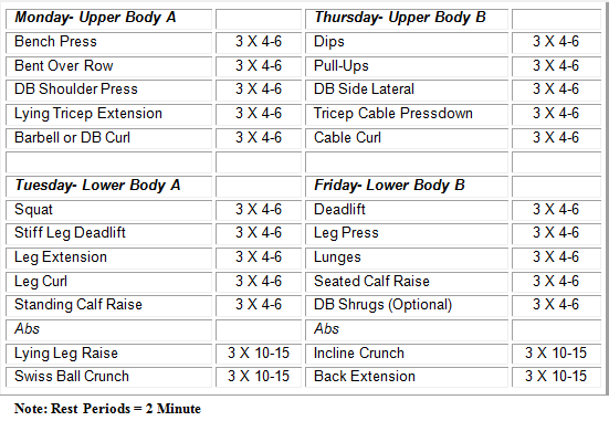 5 day fat burning cleanse