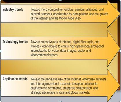 dan ekonomi telekomunikasi telekomunikasi adalah pertukaran informasi