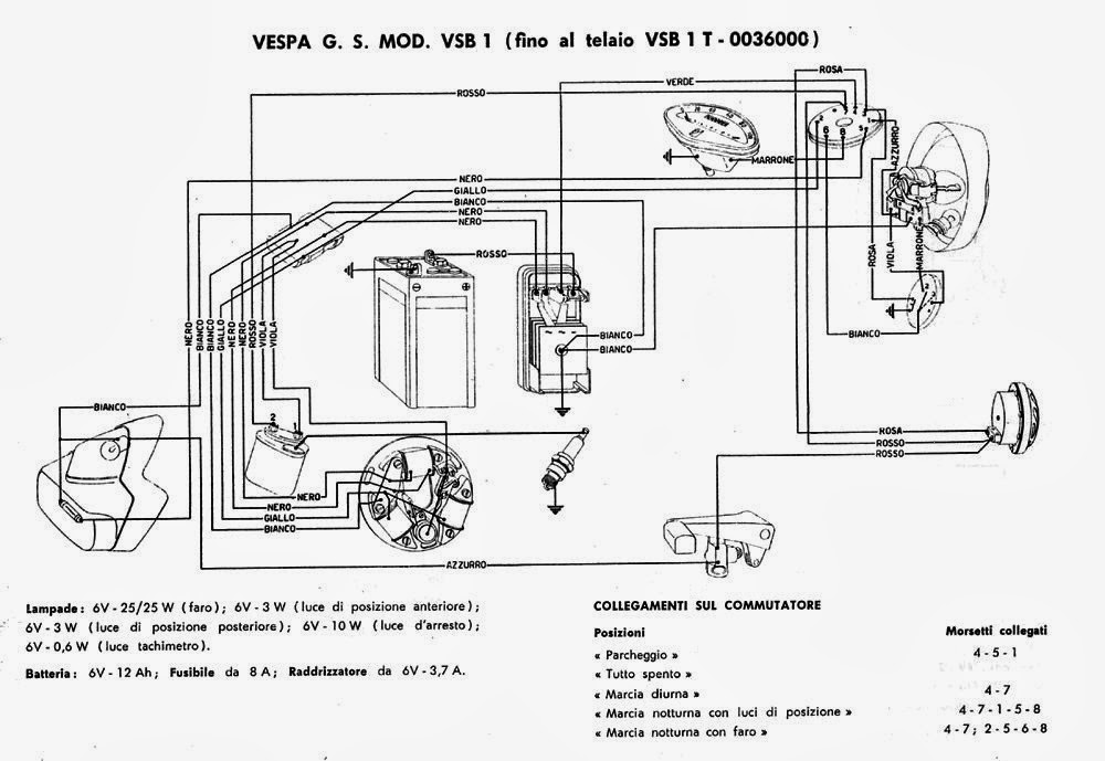 Schemi Elettrici Vespa : Vespa e basta tutti gli schemi elettrici o quasi delle