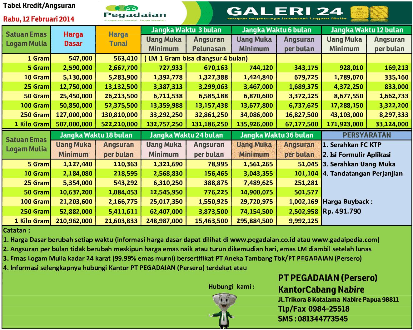 harga emas dan tabel kredit emas pegadaian 12 februari 2014