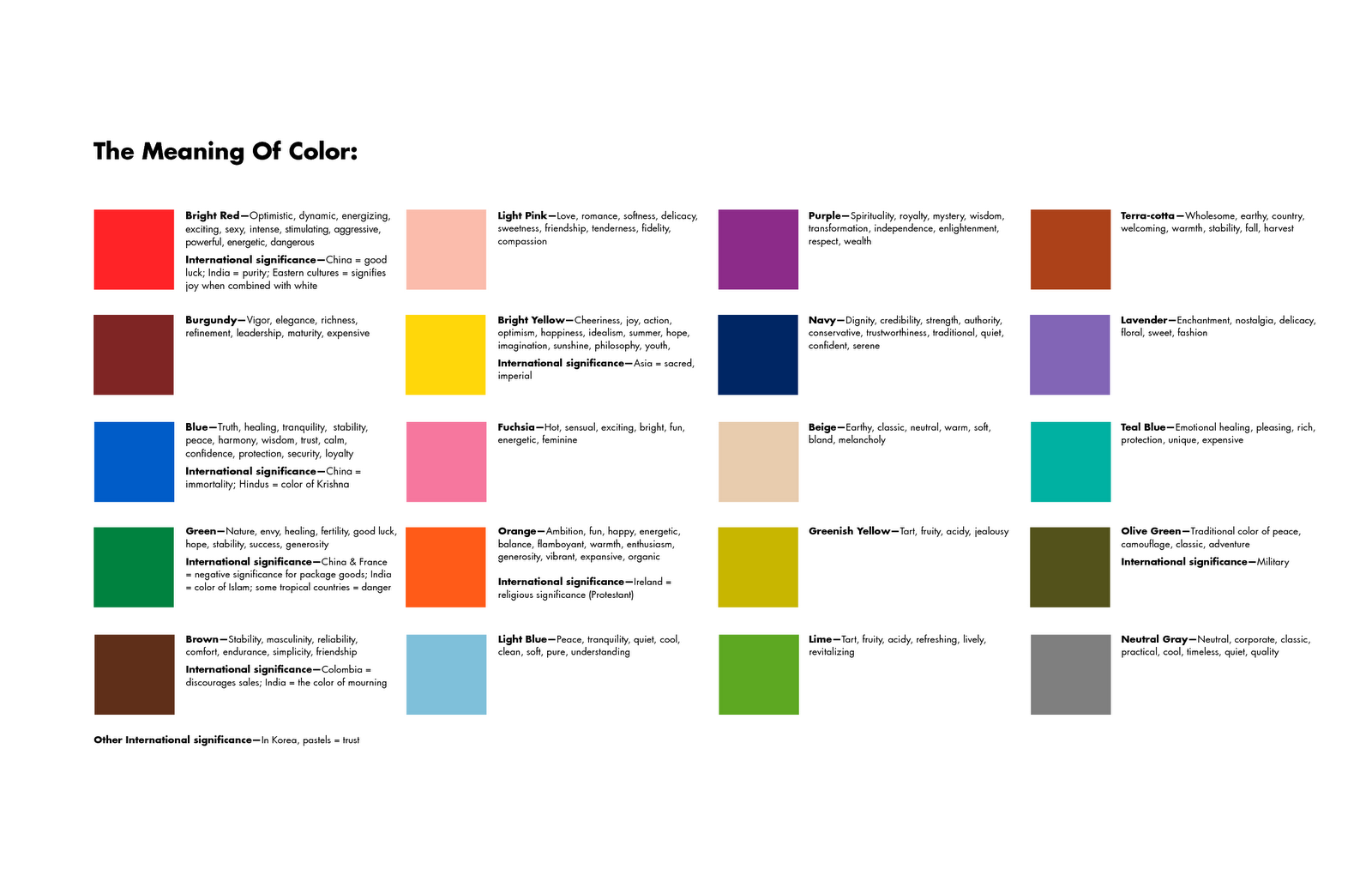 effect of colors essay Colors play an important role in peoples lives colors, other than emotionally  affecting people, also have physical effects but, how do colors.