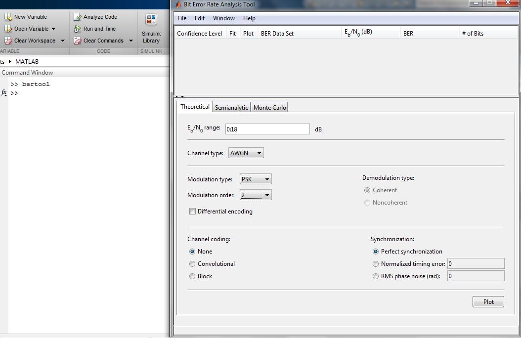 The Bit Error Analysis Tool in MATLAB's Communication System Toolbox: BERTOOL
