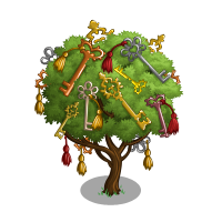 Secret Key Tree