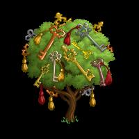 Secret Key Tree