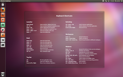 ubuntu keyboard shortcut hints overlay unity