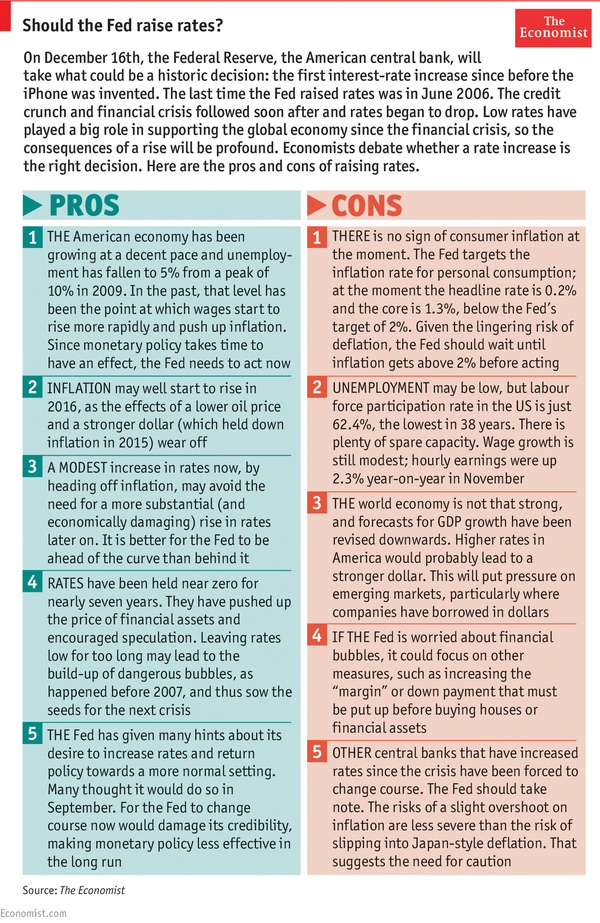 Option trading pros and cons