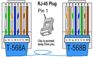 Схема подключения проводов к интернету